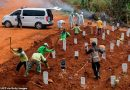 Men Who Refuse To Wear Facemasks Made To Dig Graves As Punishment.